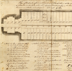 Church seating plan, Jarrow St. Paul, 1783 (EP/Ja.SP 4/4)